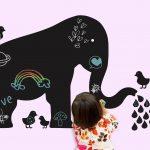 Camera copiilor – cum o decorezi pentru un copil creativ